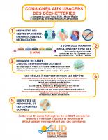 SUD TERRITOIRE_2020-05-06 Consignes dechetteries CCST